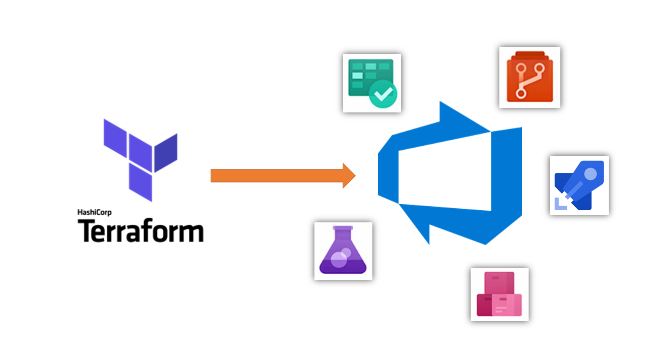 The Terraform, an open-source infrastructure as code software allows technicians on how to write error-free codes to find out the best database infrastructure.